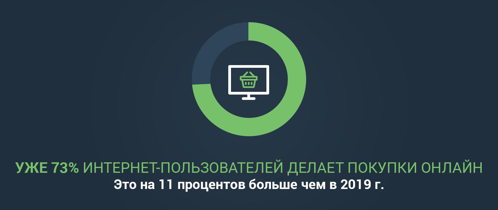 shops-online.png