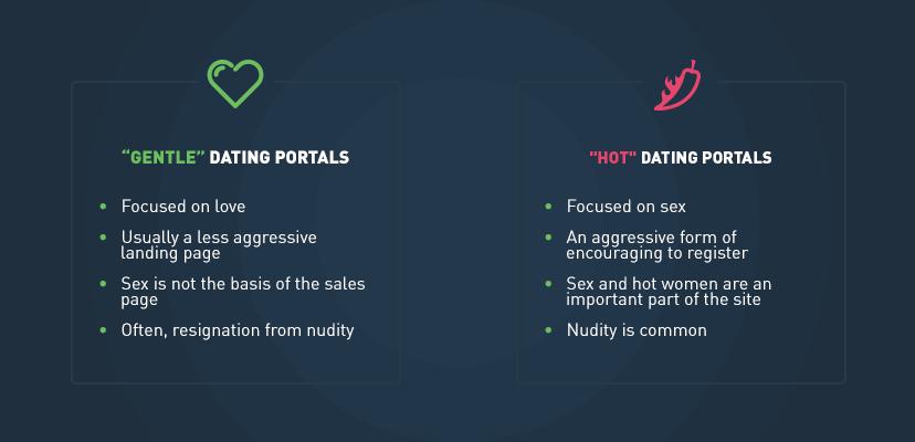 Gentle & Hot dating portals