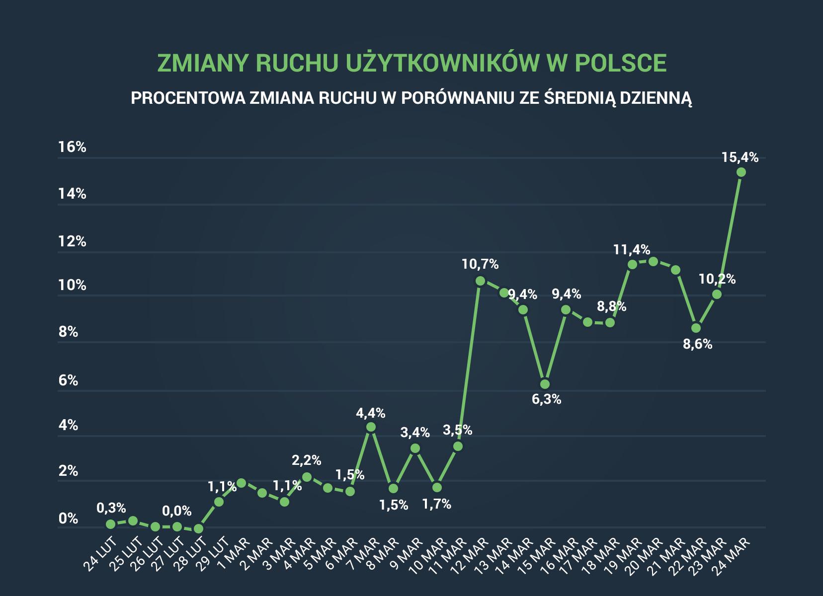 ruch-polska.png