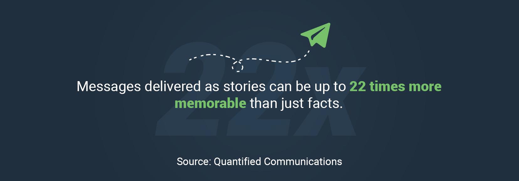 Profit from storytelling