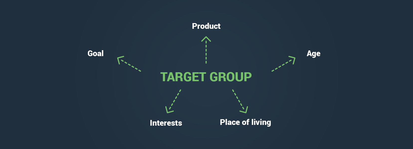target-group.png