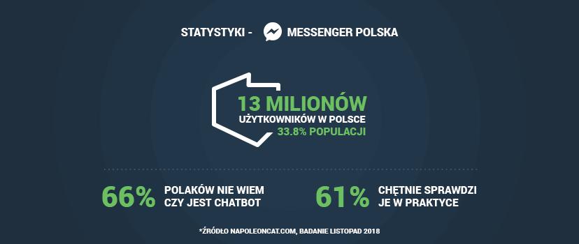 [Obrazek: statystyki.png]